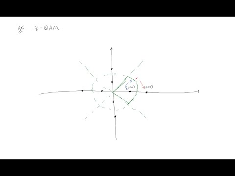 Constellation Diagrams and Digital Communications