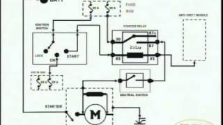 download wiring diagram mp4 videos mr jatt com ignition switch diagram starting system & wiring diagr