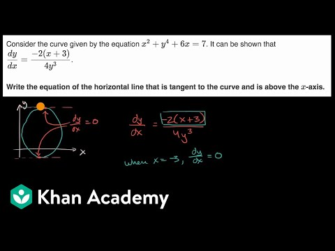 Finding the equation of a  horizontal tangent
