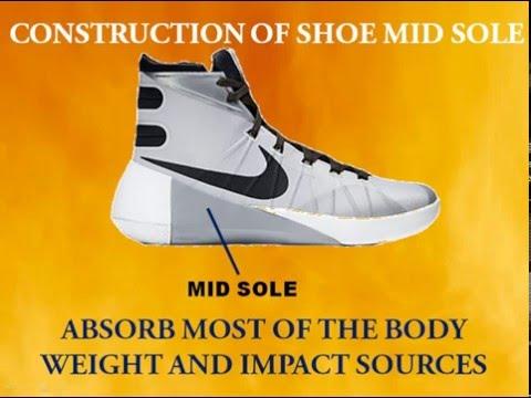Guide for Basketball Shoe Selection
