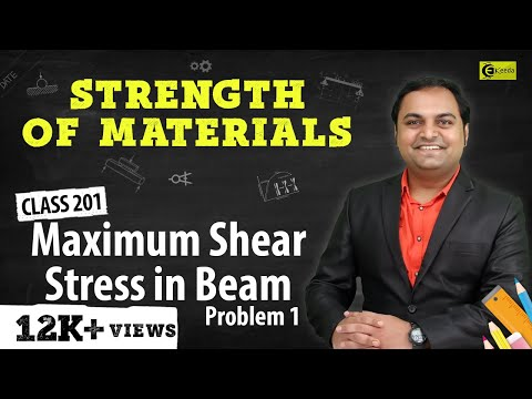 Problem on calculation of maximum shear stress for hollow rectangular section