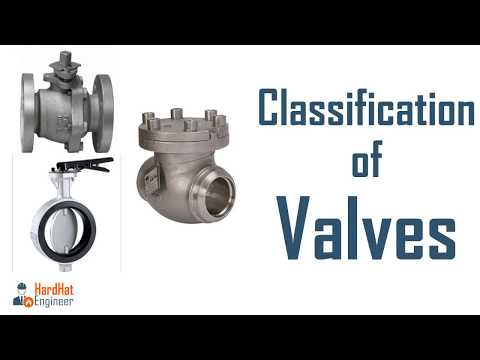 Classification of Valves used in Piping - Learn 4 methods to categorize valve