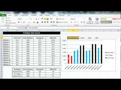 EAF#8 - Conditional Formatted Excel Column Chart Using IF Function