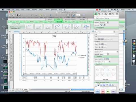 Date vs Temperature vs Humidity -- Graph #3