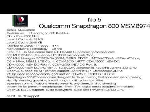 The Best 10 Processor Smartphone 2014