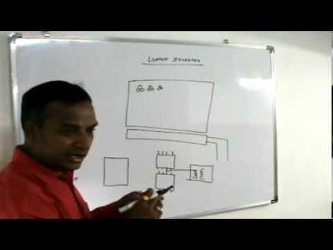 HOW TO WORK LAPTOP INVERTER CIRCUIT ? (हिन्दी)