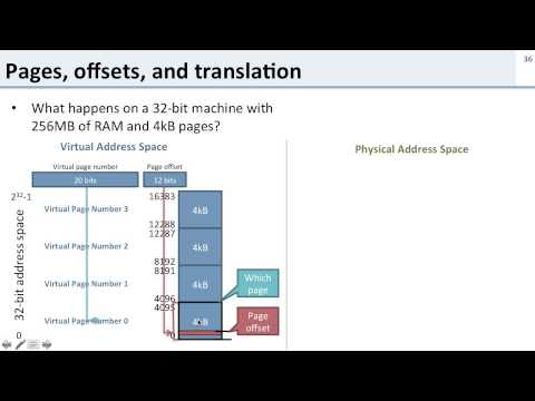 Virtual Memory: 6 Address Translation