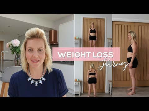Start of Weight Loss Journey | Before Pictures, Top Tips to Start Clean Eating v2