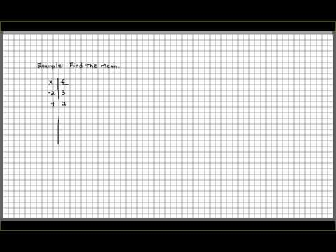 Sample Mean and Calculating the mean via Frequency Table (Mean Explained)