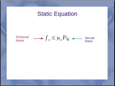 Static Friction Equation