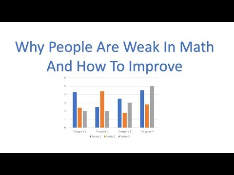 Why People Are Not Good In Math - And How To Improve