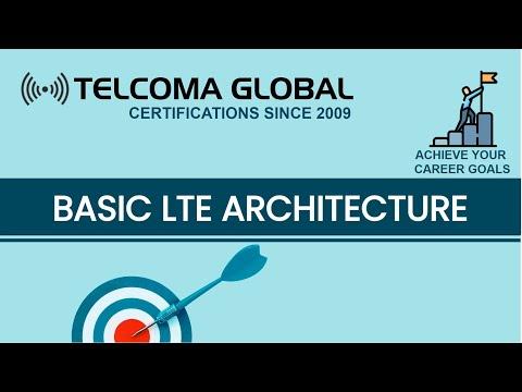 Basic LTE Architecture Video | E-UTRAN, eNodeB, EPC, SGW, PGW, MME, HSS, PDN