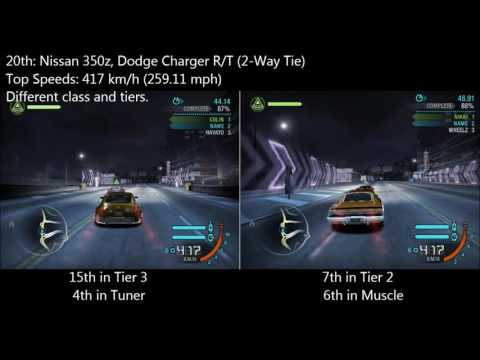 NFS Carbon - Maximum Top Speed Test of All Fully Upgraded Cars
