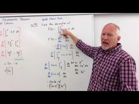 Second Fundamental Theorem of Calculus (with Chain Rule)