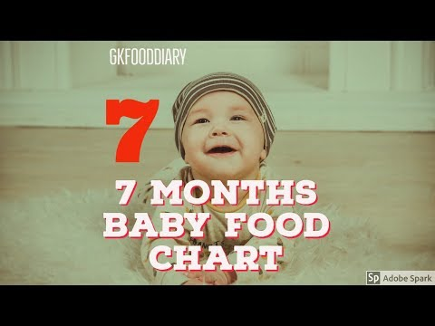 7 Months Baby Food Chart  | Indian Homemade Baby Food for 7 Months