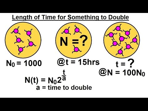 PreCalculus - Logarithmic & Exponential Functions (15 of 20) Calculating Doubling Time