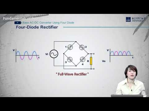Fundamentals of Power Electronics - Basic AC-DC Converter Using Four Diodes