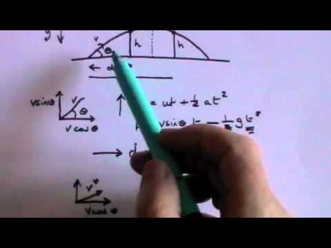 Projectile Motion - A Level Physics