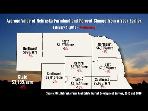 Nebraska Farmland Value - Jim Jansen - March 18, 2016