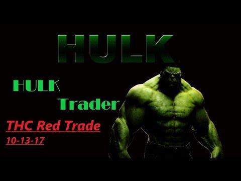 Trade Recap on THC- Red Day