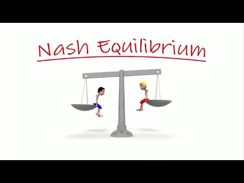 What is Nash Equilibrium?
