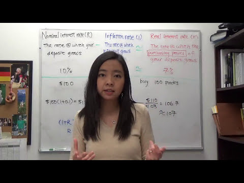 Mini video: Nominal interest rate and real interest rate