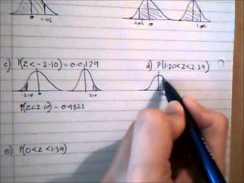 Finding Probabilities Using Tables of the Normal Distribution
