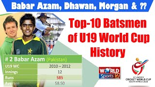 Top 10 batsman of Under 19 World cup history | Under 19 World Cup 2020 | Most runs in U19 world cup
