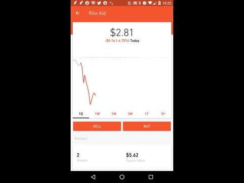 How to buy stocks on Robinhood with Market Limit Stop Loss and Stop Limit Orders