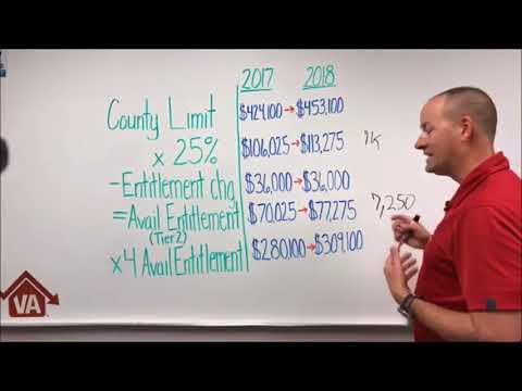 2018 VA Loan Limits | 844-326-3305  | VA Home Loan Max