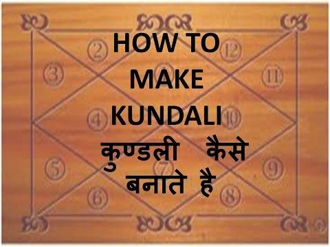 How  to make kundali Episode 2