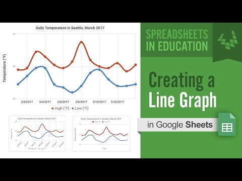 Creating a Line Graph in Google Sheets