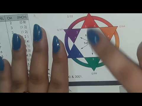 primary,secondary and complementary colours review(Asma bilal)