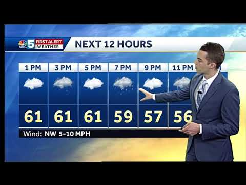 Video: Scattered showers, still chilly (6-5-18)