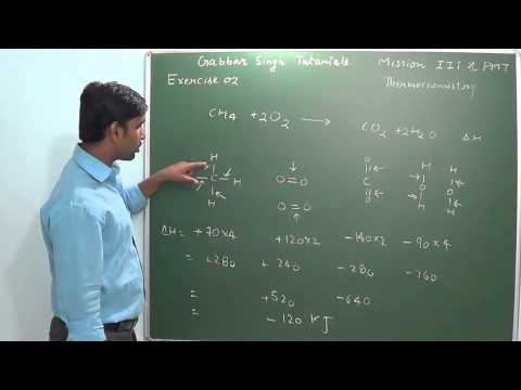 2.11 Exercise 02 (Calculation of enthalpy with bond energy values) (Class 11 & Class 12)