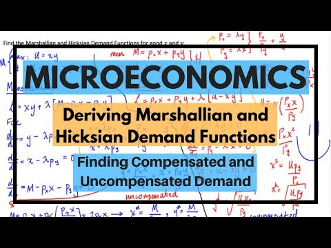 Deriving Marshallian and Hicksian Demand Functions (Compensated and Uncompensated Demand)