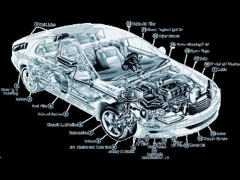 car parts car parts store car parts and accessories