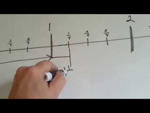Grade 3 Math #8.5, Fractions on a Number Line