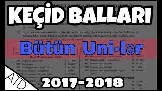 2018-2019 lll QRUP QƏBUL İMTAHANI PROGRAMI  - Səbuhi