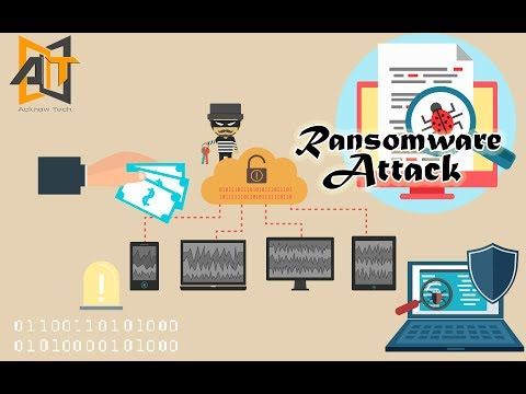 Ransomware Attack | How Ransomware Works | 2017