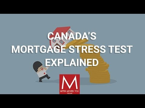 New Canada Mortgage Stress Test Explained & How It Affects Canadian Real Estate