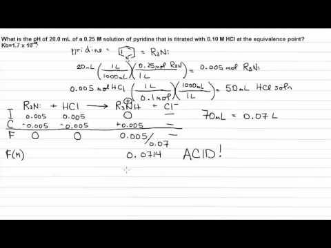 Titration: Weak base/Strong acid:  Equivalence Point