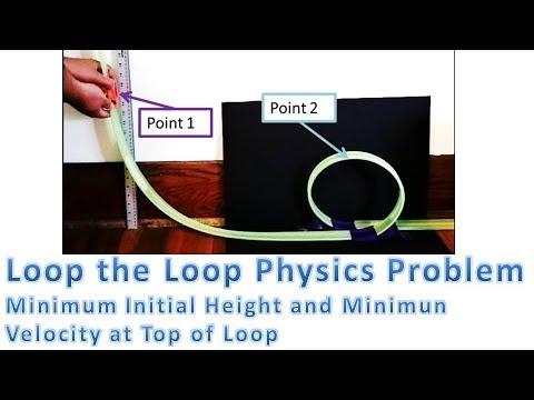 Loop the Loop Problem (Find Minimum Initial Drop Height and Minimum Velocity at Top of Loop)