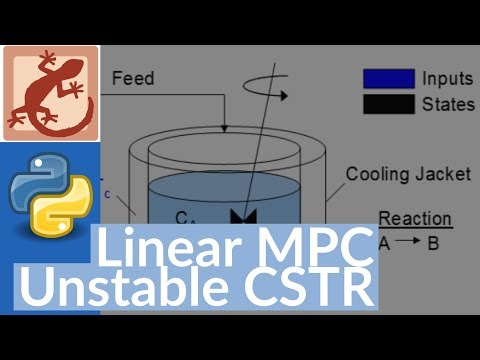 Linear MPC with Unstable CSTR