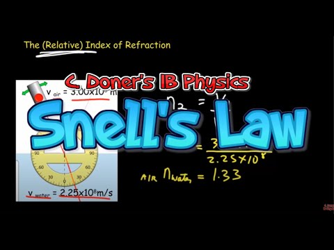 IB Physics: Snell's Law of Refraction