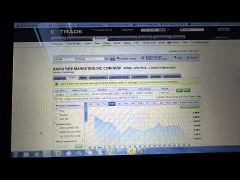 RFMK Rapid Fire Marketing CANNAcig Adding to Position Stock Review Ecig Part #1