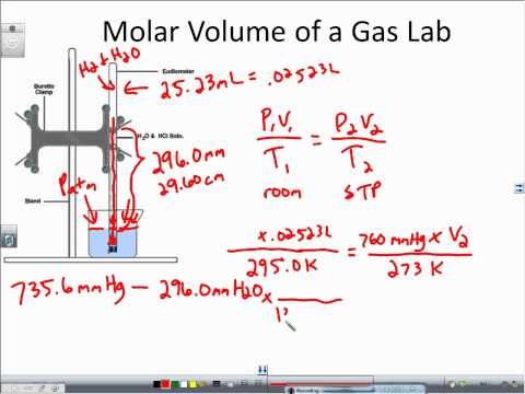 Molar Volume of a Gas Lab Part 1