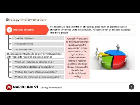 Strategy implementation - How to implement Market strategy