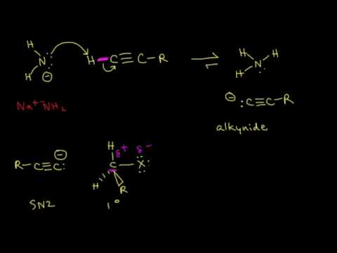 Alkyne acidity and alkylation | Alkenes and Alkynes | Organic chemistry | Khan Academy