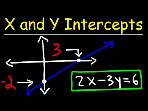 How To Find The X and Y Intercepts of a Line